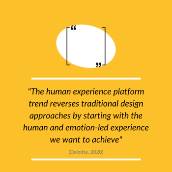 human-experience-platform-trend